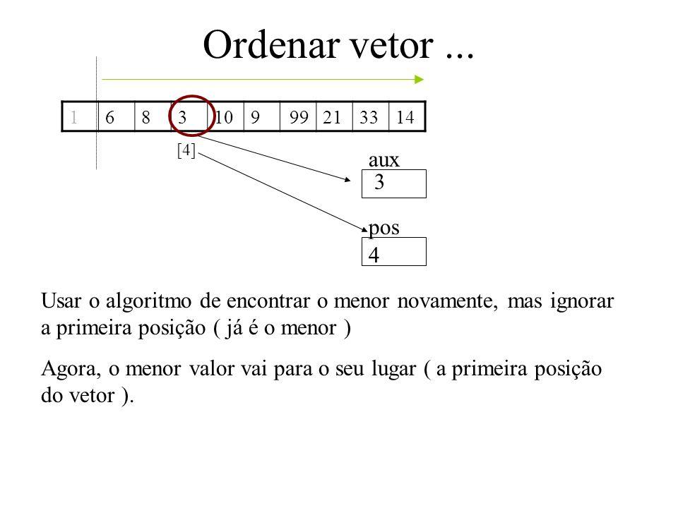 Ordenar vetor ... 1. 6. 8. 3. 10. 9. 21. 33. 14. 99. [4] aux. 3. pos. 4.